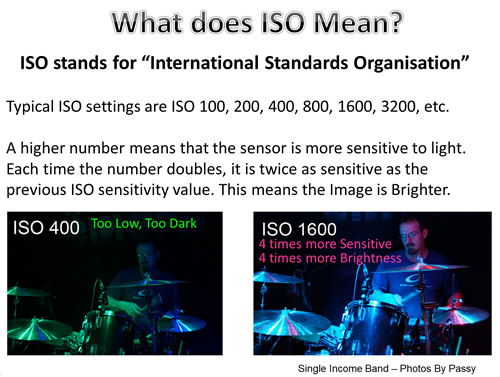 what does iso mean